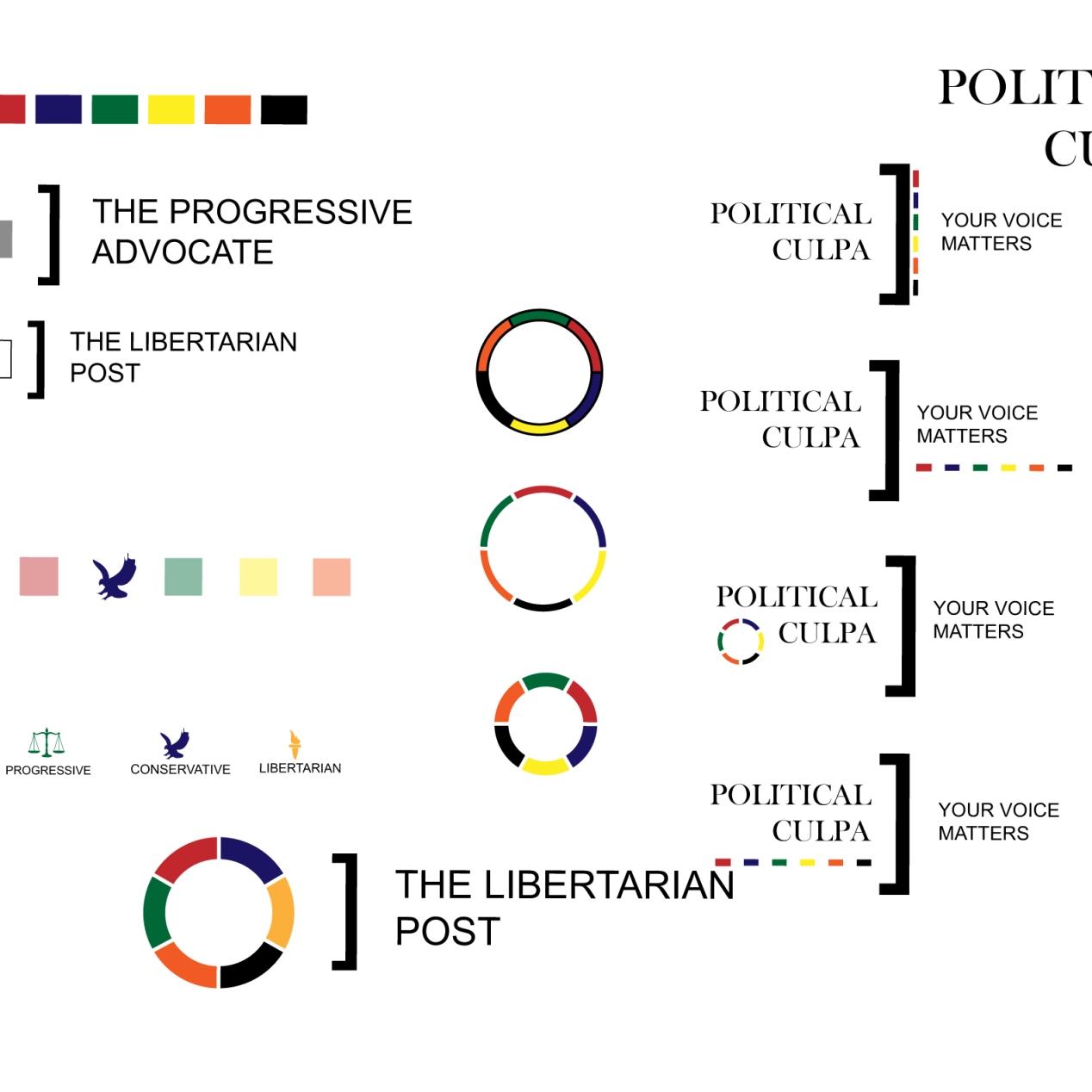 PCULPA_proposal